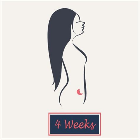 4 Weeks Pregnant Cramping - Causes and Treatments